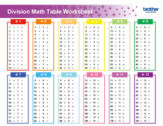 Division Math Table