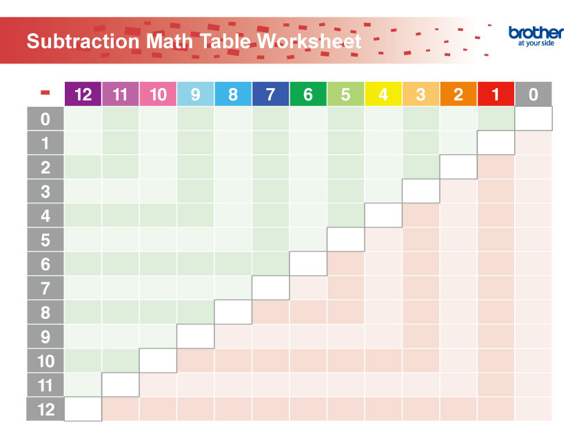 image regarding Subtraction Table Printable identified as Free of charge Printable Subtraction Math Desk Resourceful Middle